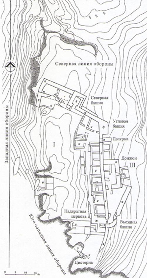 план Фуна